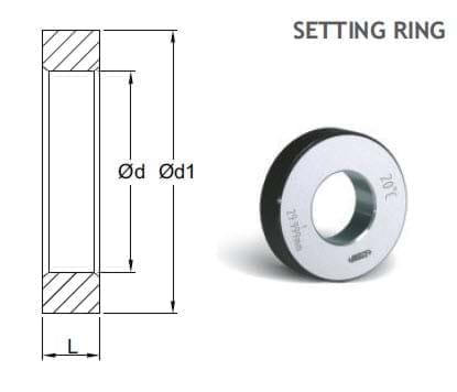 SETTING RING รุ่น 6312 INSIZE Setting Ring